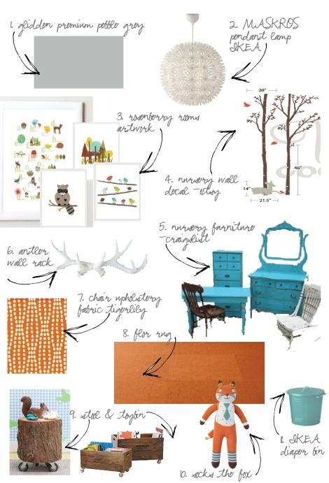 Blog Style Posts nursery inspiration
